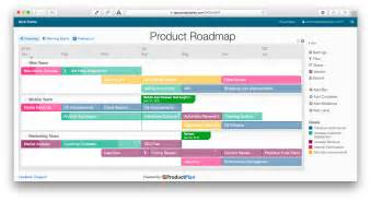road map template product roadmap template