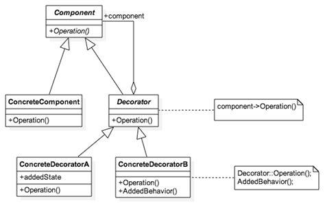 design pattern dofactory dofactory javascript jquery design pattern framework 2013