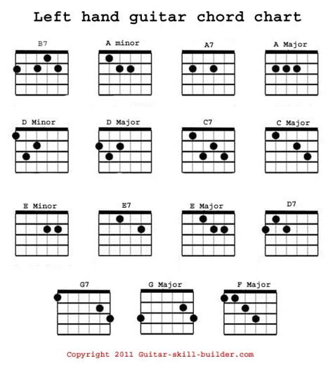 guitar chord diagrams for beginners left guitar chord chart guitar stuff