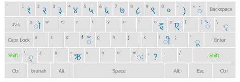 keyboard layout nepali unicode nepali keyboard learn nepali typing now saranepal
