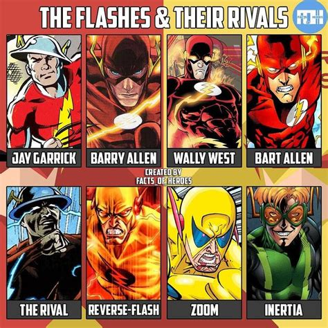 And Their Comics 317 best images about dc comics flash on