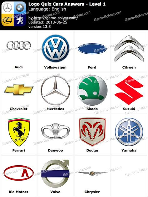car logos quiz logo quiz cars answers solver