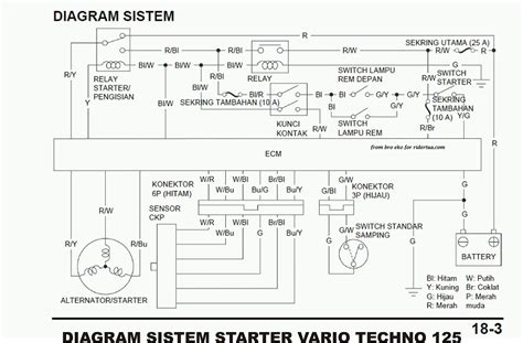 wiring diagram vario 125 pgm fi wiring diagram repair