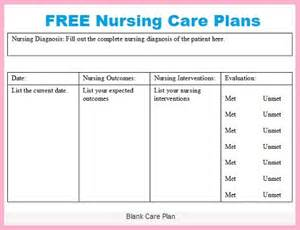 nursing care plan and diagnosis for bowel incontinence