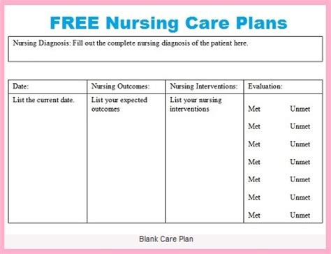 nursing care plan and diagnosis for imbalanced nutrition