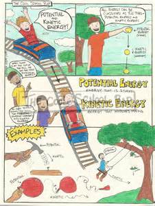 Potential and kinetic energy cool school rap comic