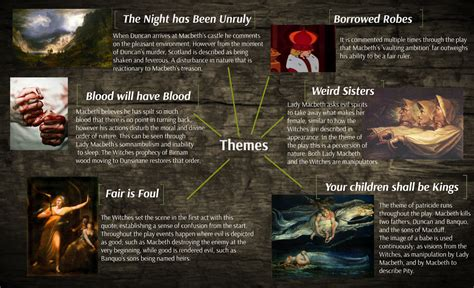 macbeth themes with quotes macbeth essay quotes 17 best macbeth quotes halloween