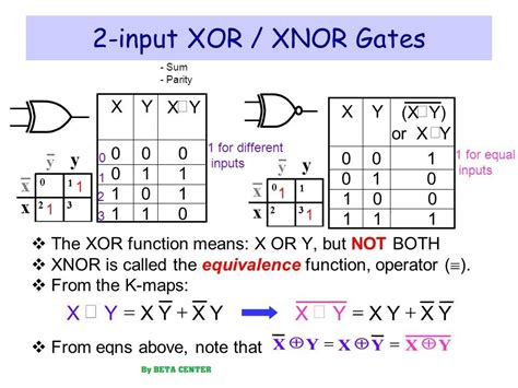 Collection of how to xor images how to guide and refrence java why how to xor images how to guide and refrence xor and xnor logic gate youtube ccuart Image collections