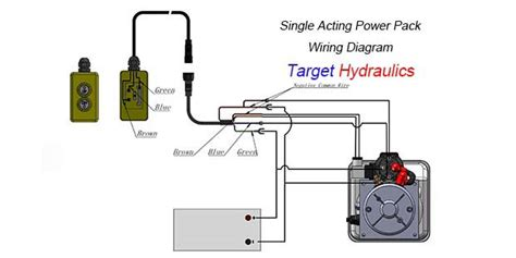oiling boat steering cable how to wire hydraulic power pack power unit diagram design
