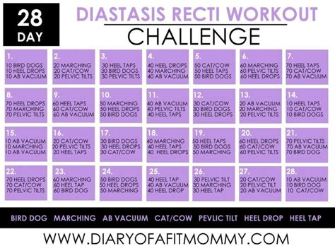 diastasis recti repair during c section 25 best ideas about diastasis recti on pinterest