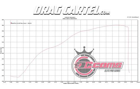 2006 acura tsx exhaust diagram acura auto parts catalog and diagram