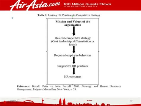 airasia india strategies for next 3 years airasia india strategies for next 3 years