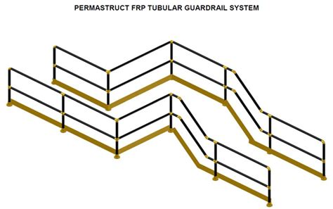 What Is Handrailing frp railing blh dom safety solutions as