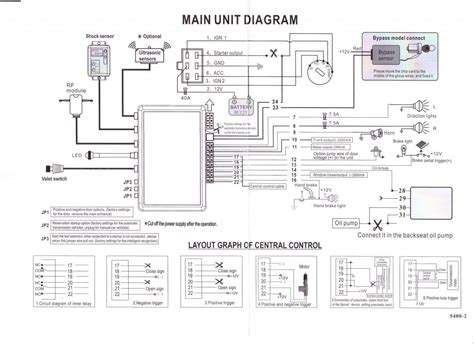 wiring diagram for car alarm wiring diagrams