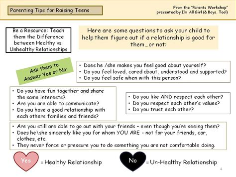 Healthy And Unhealthy Relationships Worksheets by Imallgirl Parents Page