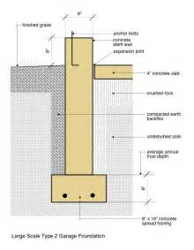 garage foundation design pole barn building code ontario