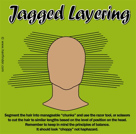 how to cut hair in layers yourself how to cut jagged layers cutting hair in a jagged style