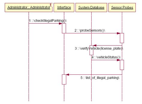 sequence diagram maker sequence diagram maker 28 images runtime sequence