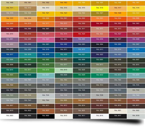ral color chart bronze similiar powder paint color chart keywords ayucar