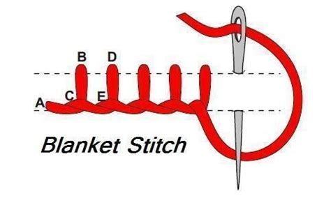 Blanket Stitch Step By Step by And Simple Pillow 183 How To Make A Pillow