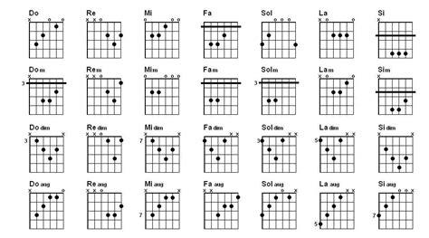 imagenes notas musicales para guitarra im 225 genes con notas de guitarra im 225 genes