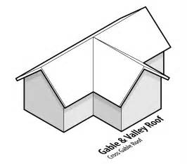 Cross Gable 15 Types Of Home Roof Designs With Illustrations