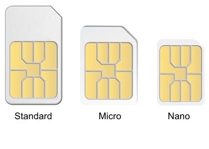 iphone 6 nano sim card template what phones use a nano sim card quora