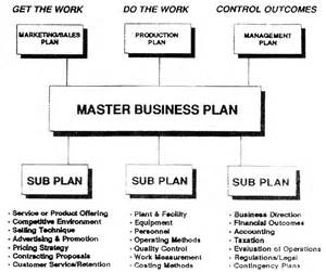 Lawn Care Business Plan Template How To Start A Lawn Care Business Nilsson Books