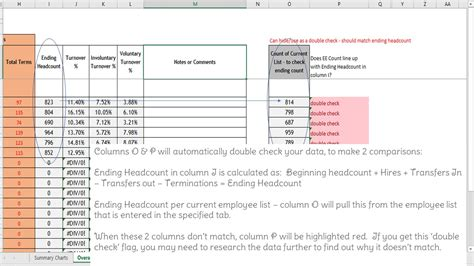 Headcount Analysis Report Template Employee Turnover Report Template Time Saving Templates