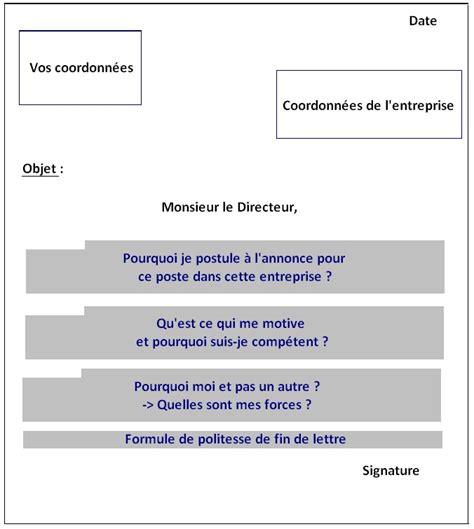 Exemple Lettre De Motivation Organisation Internationale organisation lettre de motivation contrat de travail 2018