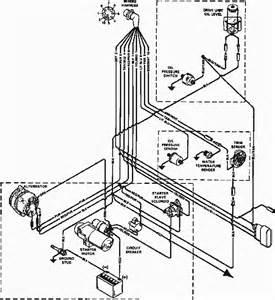 how do i get the starter of an 502 mag mpi mercruiser