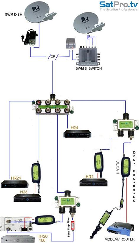 single wire directv swm wiring diagram for get free
