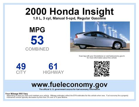 what does a guide price mean when buying a house feds to mandate up to 62 mpg by 2025 what does it mean for you