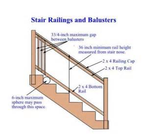 banister height how to build deck stair handrails how to build a house