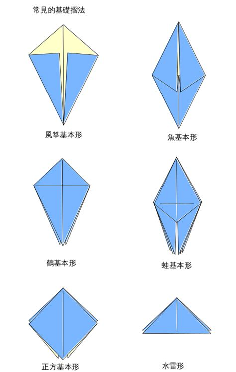Origami Popper - file origami bases zh hant svg wikimedia commons