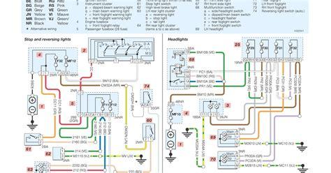 Peugeot 206 Exterior Lighting Wiring Diagrams Schematic