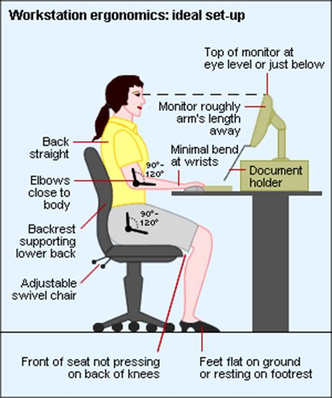 4 tips to improve the ergonomics of workstations