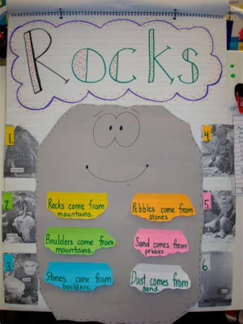 rocks for 15 activities and ideas teach junkie