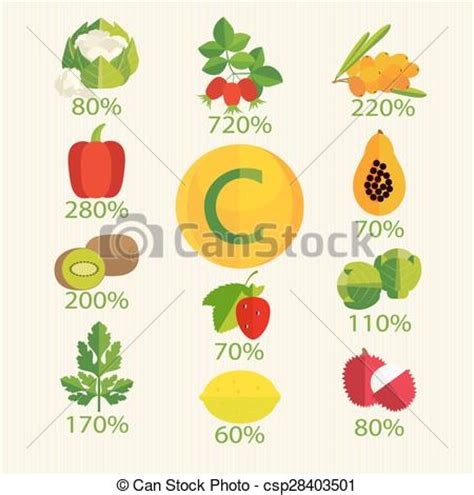 vitamin c vegetables chart vector clipart of vitamin c in fruits vegetables berries