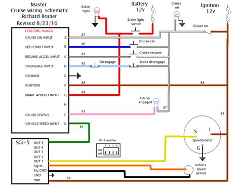 dakota digital sdometer wiring diagram wiring diagram