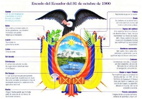 imagenes de simbolos que representan al ecuador elementos del escudo de ecuador