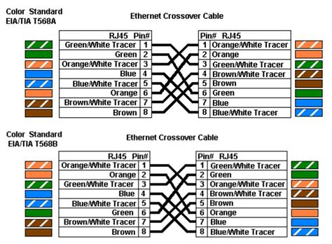 rj45 cable wiring diagram wiring diagram with description