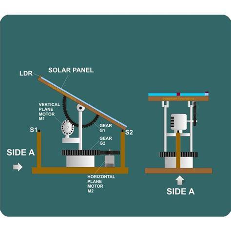 ua bakshi linear integrated circuits pdf ua bakshi linear integrated circuits pdf 28 images linear integrated circuits by ua bakshi