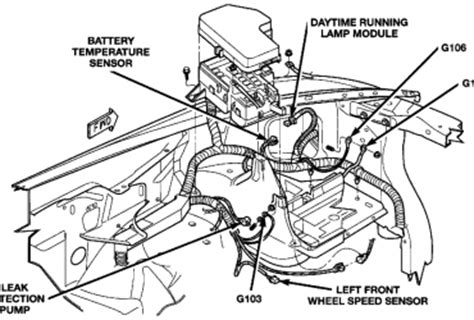 repair anti lock braking 1997 dodge intrepid instrument cluster 2000 dodge intrepid brake line diagram wedocable