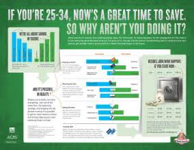tips for saving money infographic daily infographic