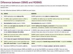 database what is the difference between dbms and rdbms