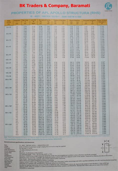 hollow section weight calculator bk traders company products