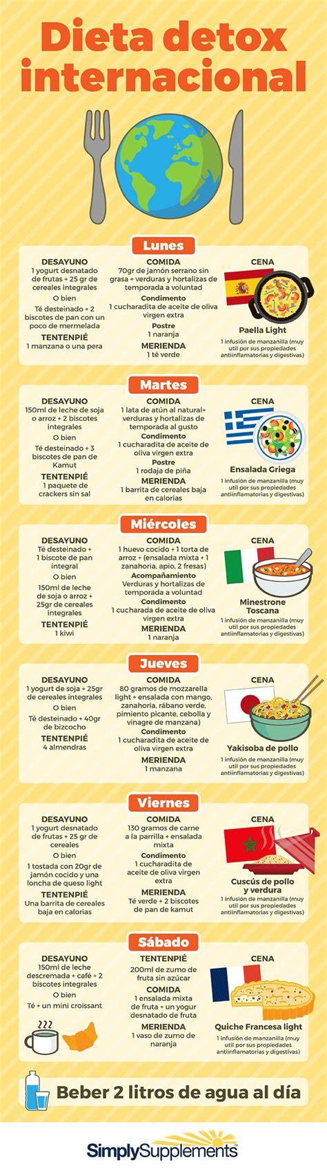Dieta Detox 3 Dias Menu by M 225 S De 25 Ideas Incre 237 Bles Sobre Dieta En