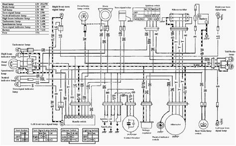 suzuki ts125 wiring diagram evan fell motorcycle