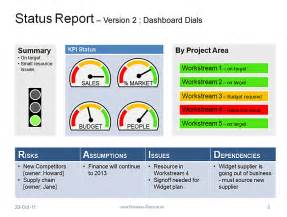 status report get your message across on 1 page